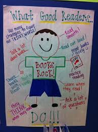A Literate Life Anchor Charts What Good Readers Do Then