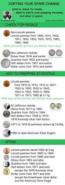 1958 Half Dollar Value Chart 103 Best Penny Value Images In 2019 Coins Worth Money