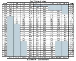 33 Conclusive Airless Paint Sprayer Tip Size Chart