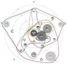 Venn Diagram In Illustrator Cant We Just Make A Venn Diagram Duke Libraries Data