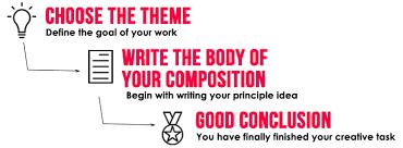 write me an essay co write