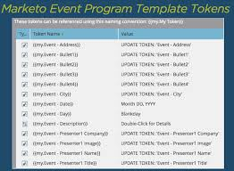 Template For A Program For An Event How To Build Your Next Marketo Event Template Etumos
