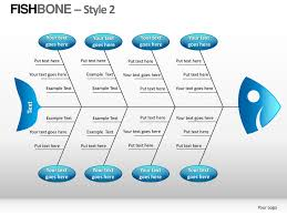 Fishbone Style 2 Powerpoint Presentation Templates