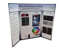 Informational Poster Sample Layout Tri Fold Presentation Displays