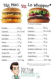 La Battle Des Burgers Big Mac Vs Whopper Lequel Est Le