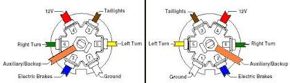 wire trailer 6 plug color code diagram lights 4 wiring diagram trailer wiring troubleshooting at Trailer Light Receptacle Wiring Harness