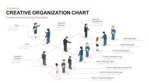Creative Organization Chart Design Creative Organization Chart Organizational Chart Design