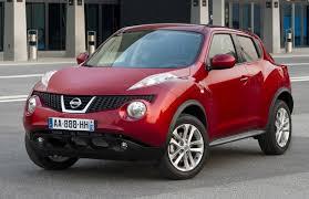 <b>Nissan Juke</b> — история <b>модели</b>, фото, цены