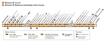 j train map  map of j train (new york  usa)