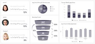 Hr Report Samples Templates For Annual And Monthly Reports