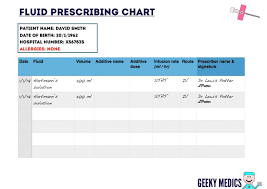 Iv Charting Example Intravenous Iv Fluid Prescribing In Adults Geeky Medics