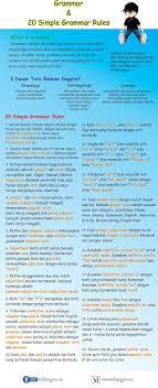 Grammar Tips Best English Grammar Guide 20 Grammar Rules And Grammar