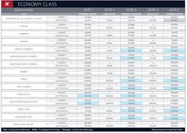 Delta Frequent Flyer Redemption Chart Delta Skymiles 2015 Award Chart Is Bad Travel Codex