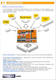 circuit electric basics of pic microcontroller tutorial what is domestic ro system diagram at Ro Wiring Diagram