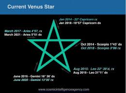 The Fractal Nature Of Astrology With The Venus Star Cosmic