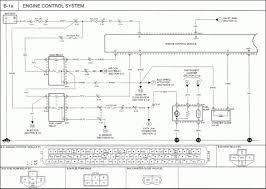 kia 2000s wiring diagrams change your idea wiring diagram ignition wiring diagram for 2001 kia sportage wiring library rh 47 mac happen de kia sportage