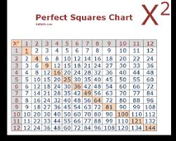 Chart Perfect Perfect Squares Chart