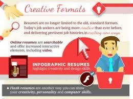 Latest Resume Trends 2014 Pinterest Resume Format