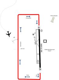 Traffic Pattern Unique Inspiration Ideas