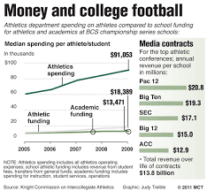csueb athletes should be paid the pioneer csueb athletes should be paid