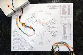 Alchemy Birth Chart Birth Chart Necklace Goddess Alchemist