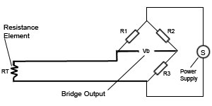 rtd sensors 2 3 4 wire rtd sensors resistance temperature detectors 2 wire rtd