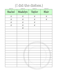 Chore Charts Organizational Tips For Living With Roommates
