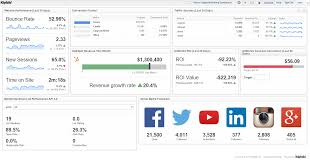 marketing dashboard template. 8 must have metrics for your first digital marketing dashboard