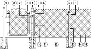 chain link fence parts. Parts Best Chain Link Fence Accessories With Fencing welded Mesh Fence field T