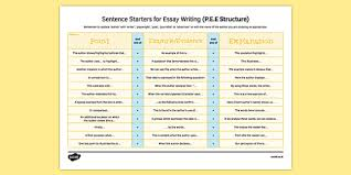 sentence starters for college essays best ideas about word mat sentence starters for essays english analysis aqa