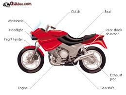 motorcycle what are the parts of a motorcycle what are the parts of a motorcycle pictures