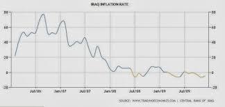 Shabibi Videos 10 24 13 Iraq Currency Watch