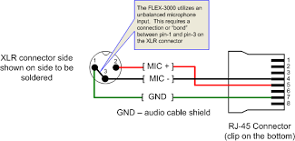 xlr plug wiring diagram the wiring diagram flex 3000 to 3 pin female xlr audio interface configuration wiring diagram