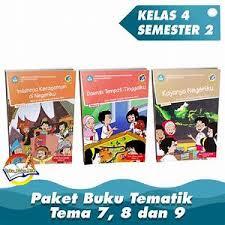 We did not find results for: Kunci Jawaban Tantri Basa Jawa Kelas 6 Halaman 16 17 Kunci Jawaban