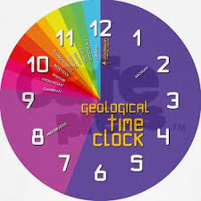 geological time wall clock gifts for a geek geek t shirts