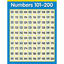 101 200 Chart Printable Numbers 101 200 Math Sm Chart Gr1 3 Ctp1304