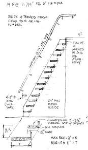 Small Picture 75 best Tiny House Steps Ladders images on Pinterest Stairs