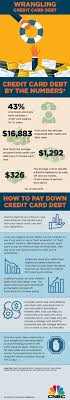 you a sense of acplishment and momentum to continue tackling your debt however you might end up paying more in interest if you take this route
