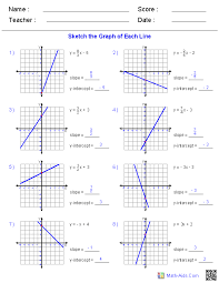 graphing slope intercept form worksheets