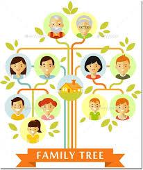 Family Chart 20 Family Tree Templates Chart Layouts