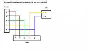 Typical Thermostat Wiring Color Code   Trusted Wiring Diagram in addition Ac Wiring Diagram Thermostat In Addition To Thermostat Wiring in addition Evcon Wiring Diagram   Data Wiring Diagrams • besides Lennox Heater Wiring Diagram With Furnace Thermostat   tryit me also Gas Furnace Wiring Diagram Wonderful Stain Older Thermostat Bryant also  further Gas Furnace Thermostat Wiring   Smart Wiring Diagrams • additionally Goodman Furnace Codes Furnace Wiring Diagram Elegant Furnace additionally Where to connect a c wire on a furnace with existing two wire moreover Rheem Thermostat Wiring   Radio Wiring Diagram • as well Water Furnace Thermostat Wiring Diagram   Library Of Wiring Diagram. on wiring diagram for thermostat to furnace
