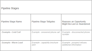sales calling plan template how to create a sales plan in 7 steps free template