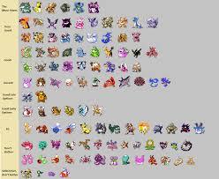 Tier List: Pokemon Gold & Silver : nuzlocke