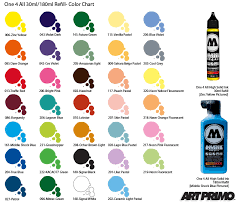 Molotow One4all Color Chart Art Primo Molotow One4all 30ml Refill Paint One4all Markers