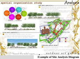 project    landscape project   site analysisexample of site analysis diagram
