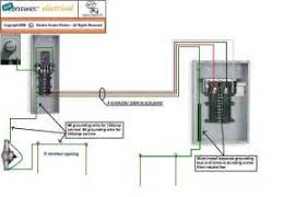similiar electrical panel ground connection keywords main electrical panel wiring diagram also 200 service panel in