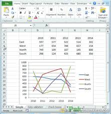 Making Interactive Charts In Excel How To Digital