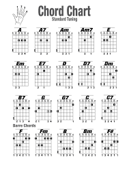 Chord Charts For Kids Guitar Chords Charts Printable Guitar Chord Chart