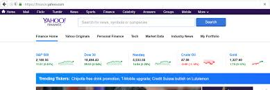 How To Read Yahoo Stock Charts How To Download Historical Data From Yahoo Finance Macroption