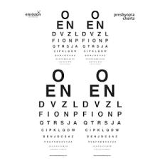 72 Cogent Presbyopia Convergence Chart Eye Exercise